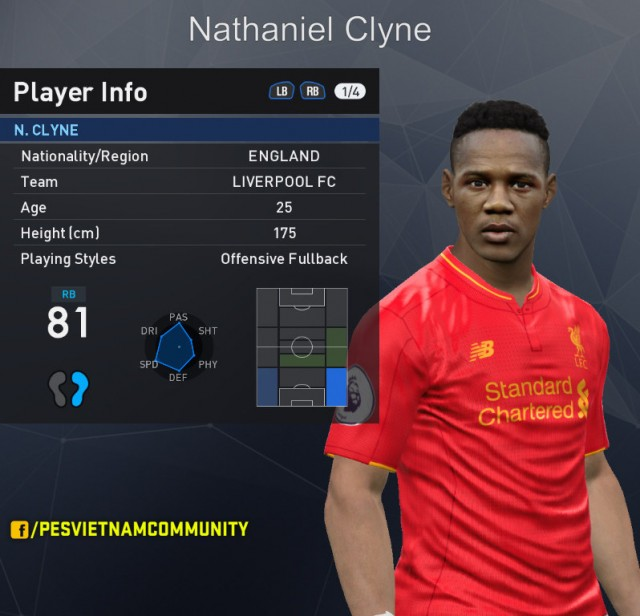 Nathaniel-Clyne-640x616.jpg
