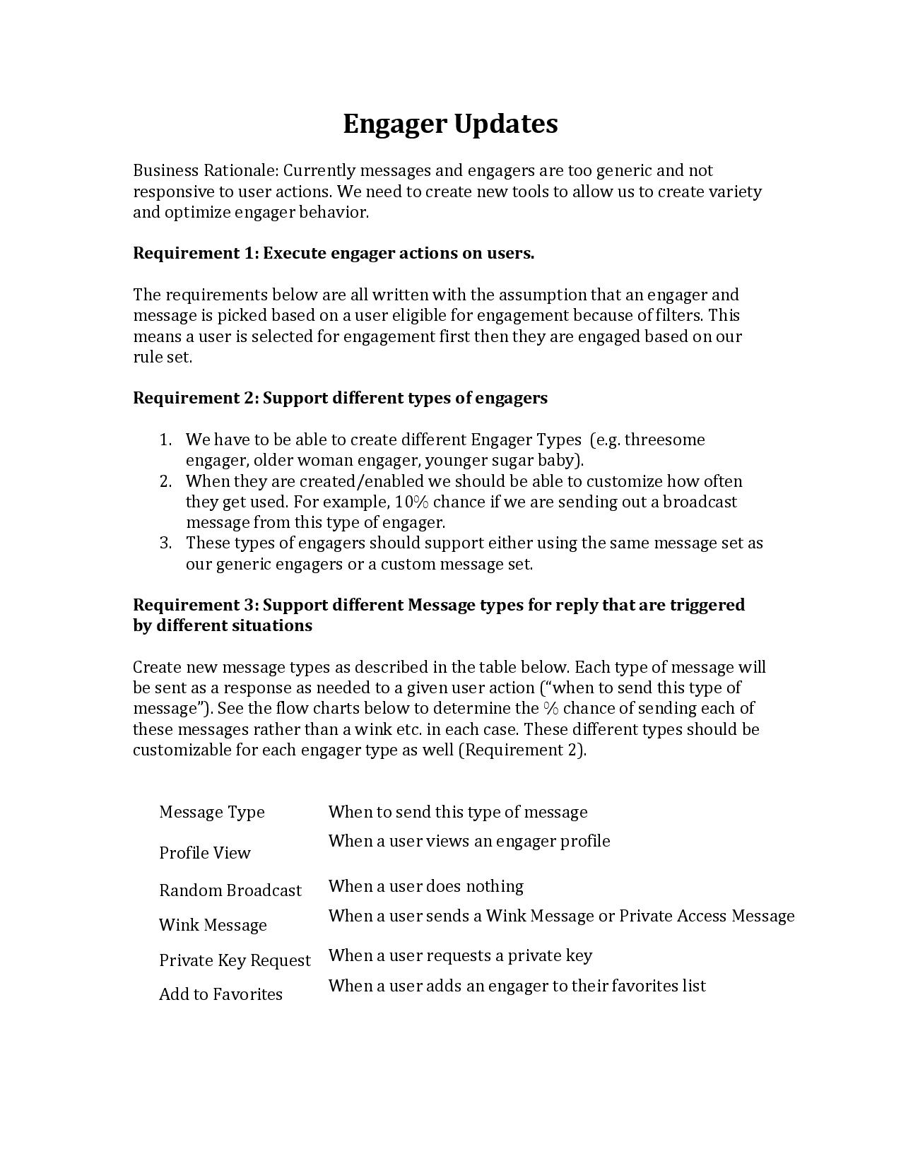 RNT-105 - Product Spec - Engager Updates1.1-page-001.jpg