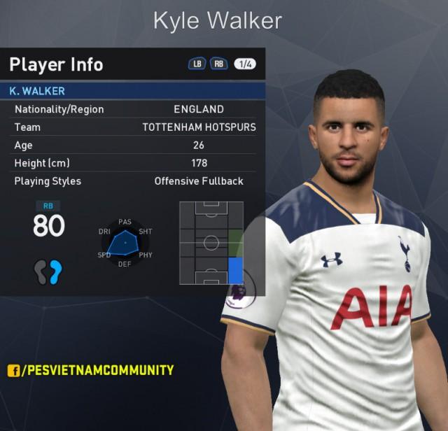 Kyle-Walker-640x616.jpg