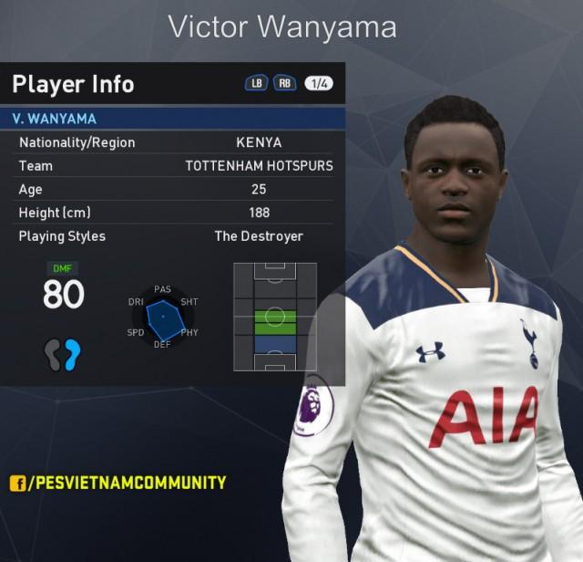 Victor-Wanyama-640x616.jpg